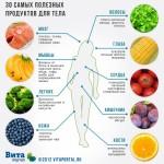 30 самых полезных продуктов для тела.